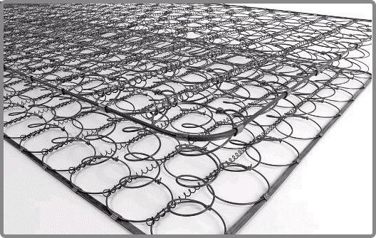 зависимый пружинный блок матрасса