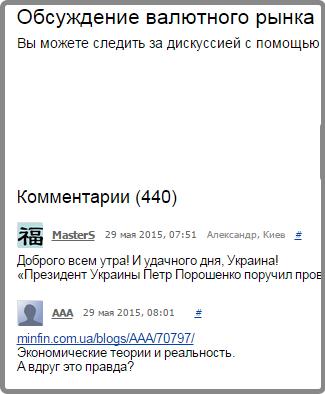 валютный форум