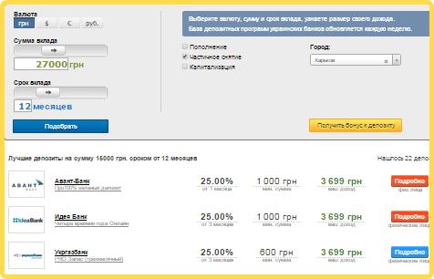 2015-05-29 16-59-00 Депозиты в банках - выгодные депозиты в Харькове — Минфин - Google Chrome